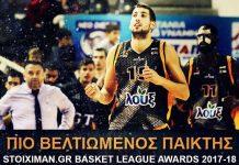Πιο βελτιωμένος ο Σαλούστρος την φετινή χρονιά στην Basket League