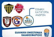 Γ' Εθνική: Δεσπόζει το πατρινό ντέρμπι/Ο ΝΕΟΛ στην Κόρινθο/Ακράτα εντός με Κορωπί